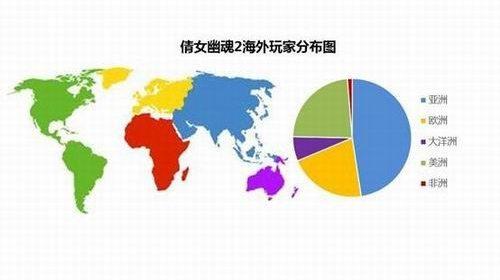 Kế hoạch dùng Thiện Nữ U Hồn tấn công thị trường quốc tế của NetEase