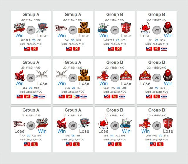 Kết quả tuần thi đấu thứ năm của GPL Mùa Đông 2014