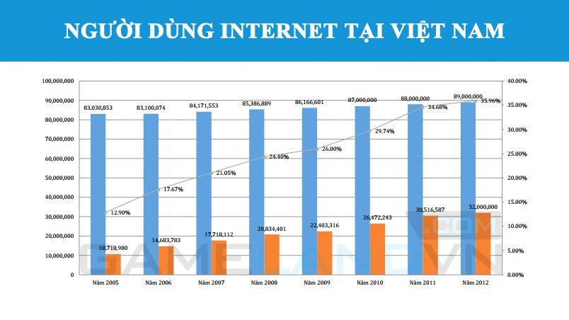 131209_gamelandvn_vietnam01