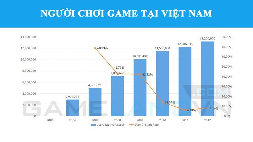 131209_gamelandvn_vietnam02