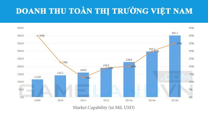 131209_gamelandvn_vietnam03