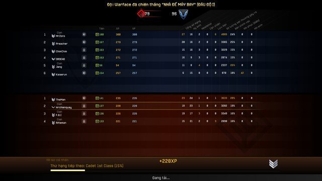 131220_gamelandvn_warface04