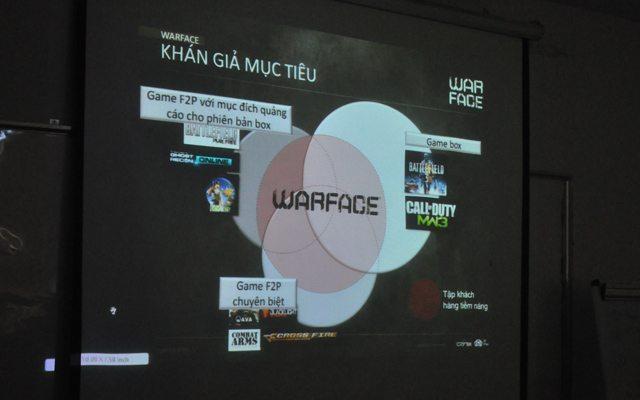 Đối tượng người chơi tiềm năng mà Warface đang nhắm tới