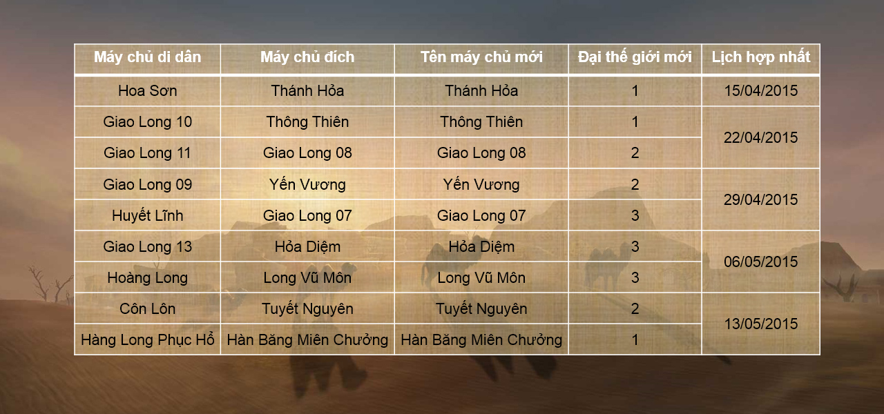 Lịch trình hợp nhất máy chủ Tân Thiên Long