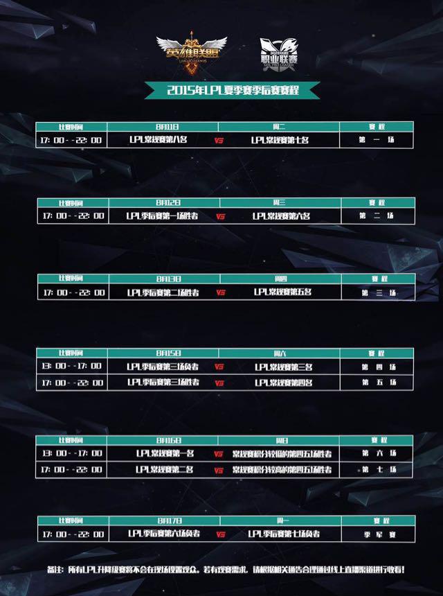 LPL Mùa Hè 2015