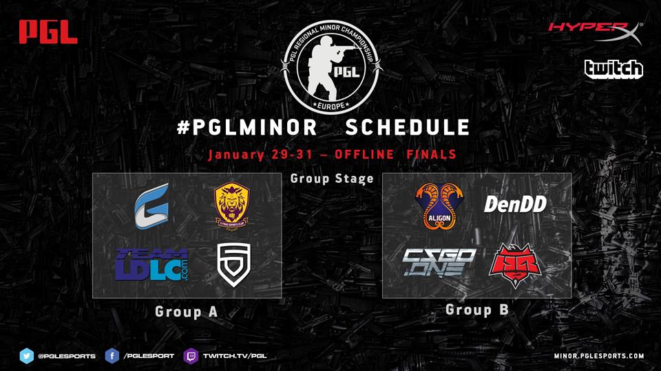PGL Regional Minor Championship: Europe