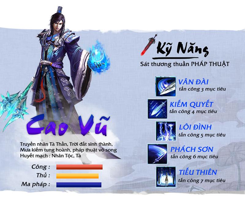 Soi kĩ năng của bốn nhân vật trong webgame Linh Vực