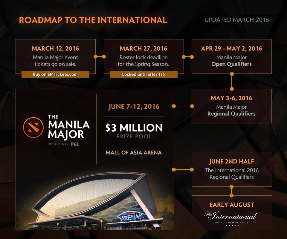 Lịch trình tổ chức The Manila Major 2016 và The International 2016. Ảnh: Wykrhm Reddy.