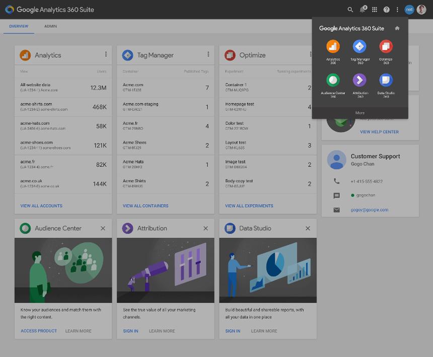 Google công bố Google Analytics 360 Suite