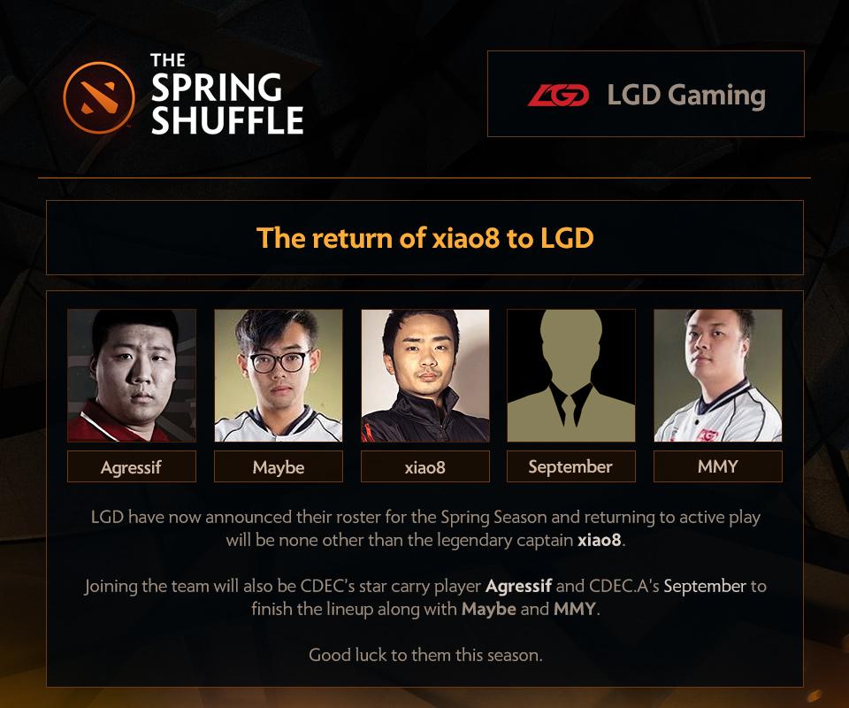 Đội hình thi đấu chính thức của LGD Gaming. Ảnh: Wykrhm Reddy.