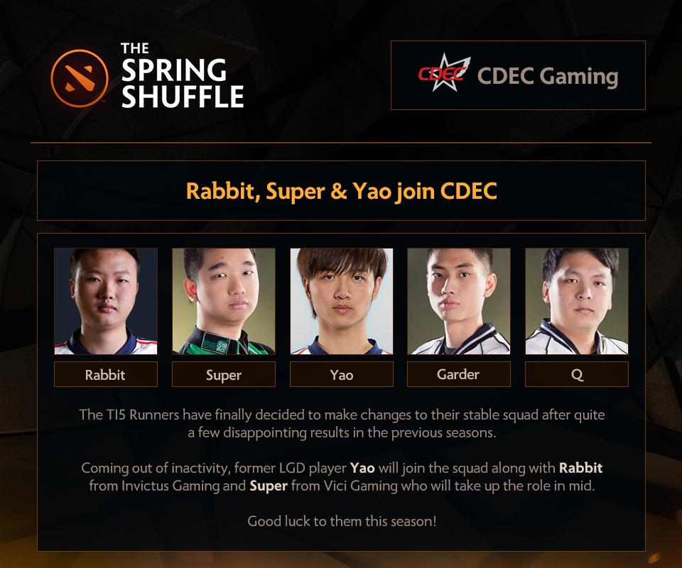 Đội hình thi đấu mới của CDEC Gaming. Ảnh: Wykrhm Reddy.