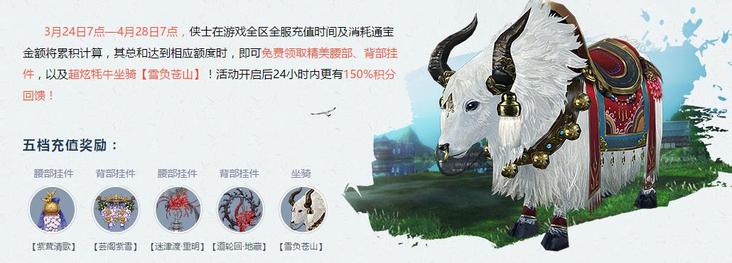 Tọa kỵ mới Bò Tây Tạng