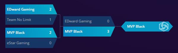 MVP Black vô địch HotS Spring Global Championship 2016