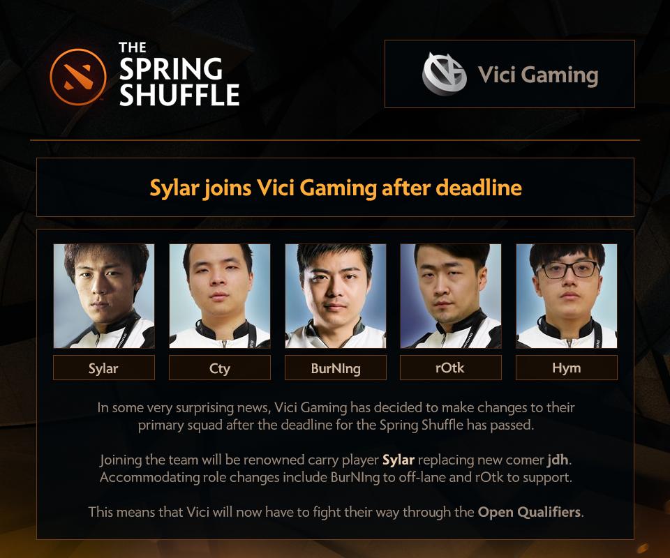Đội hình thi đấu mới của đội tuyển Dota 2 Vici Gaming. Ảnh: Wykrhm Reddy.