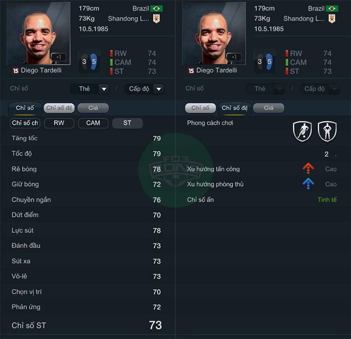 FIFA Online 3: Năm cái tên đáng chú ý từ Chinese Super League