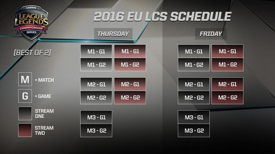 LCS Mùa Hè 2016 từ bỏ thể thức BO1