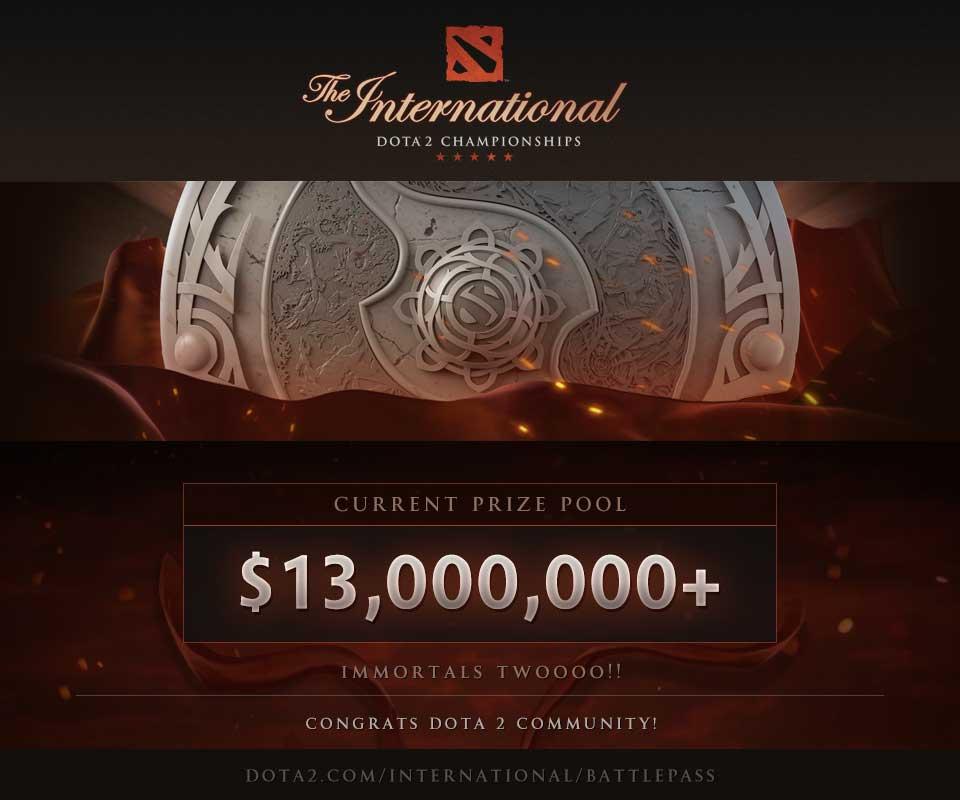 Tổng giá trị giải thưởng của The International 2016 đã vượt mốc 13 triệu đô la Mỹ