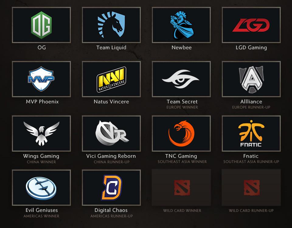 Danh sách 14 đội tham dự The International 2016