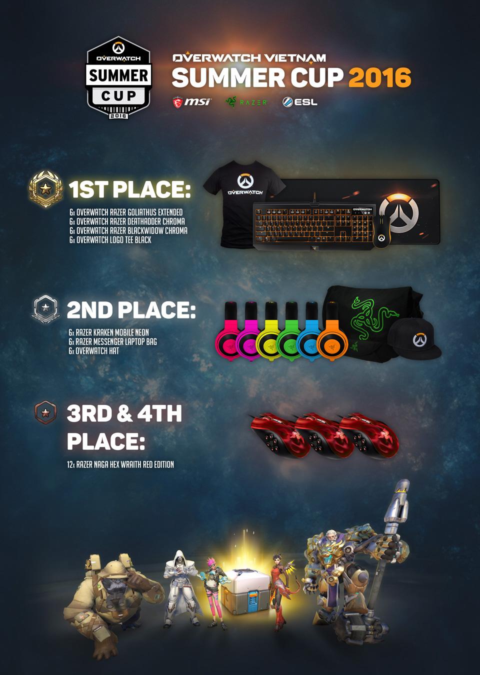 Overwatch Vietnam Summer Cup 2016 chuẩn bị khởi tranh