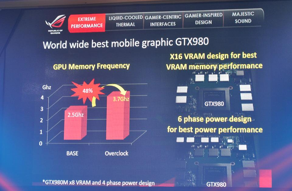ASUS giới thiệu siêu phẩm ROG GX700 dành cho game thủ - Ảnh 03