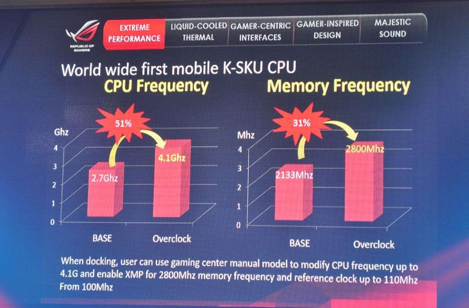 ASUS giới thiệu siêu phẩm ROG GX700 dành cho game thủ - Ảnh 04