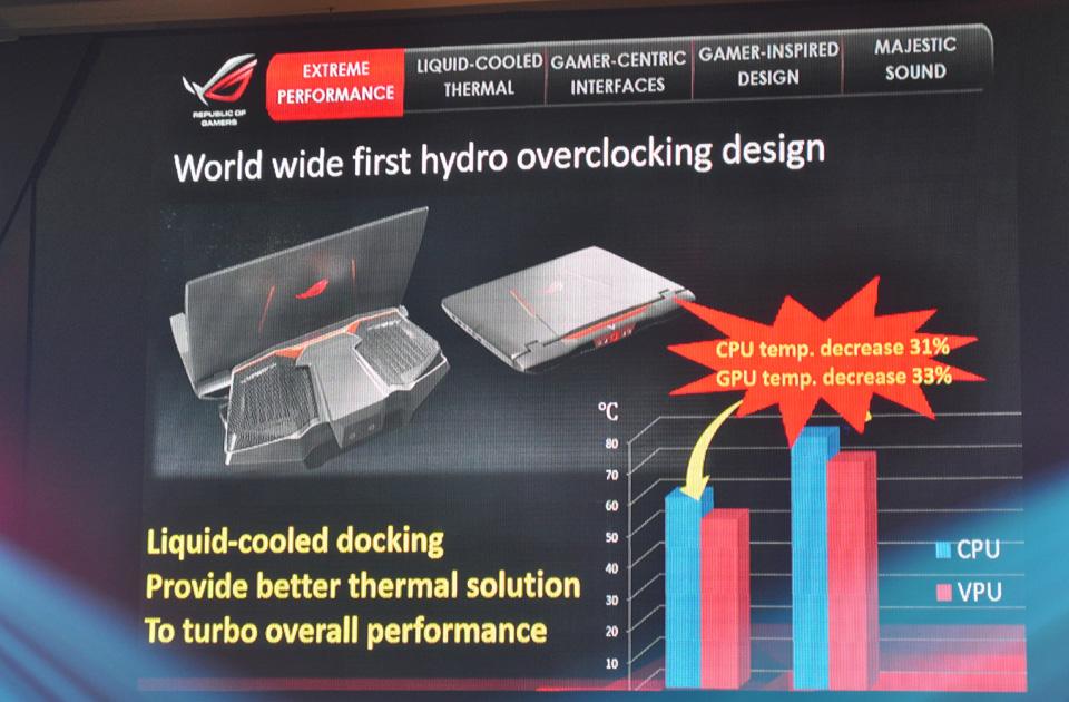ASUS giới thiệu siêu phẩm ROG GX700 dành cho game thủ - Ảnh 05