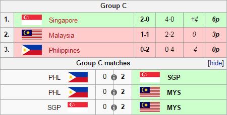 Vòng loại Overwatch World Cup 2016 khu vực Châu Á Thái Bình Dương