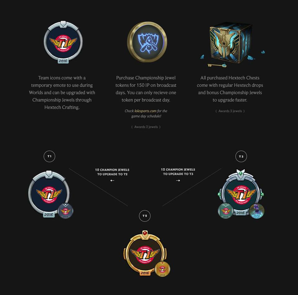 Chế tạo biểu tượng chung kết thế giới 2016