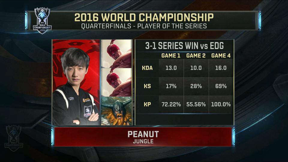 Peanut, người hùng của ROX Tigers trong trận thắng với Edward Gaming
