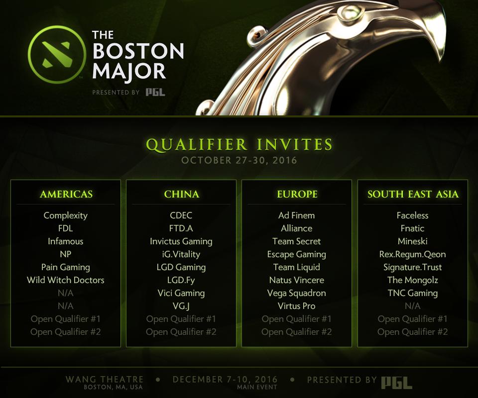 Danh sách các đội tham dự vòng loại khu vực.
