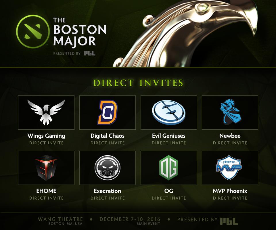Danh sách các đội được mời tham dự The Boston Major 2016.