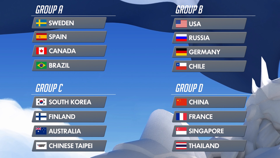 Kết quả chia bảng của Overwatch World Cup 2016.