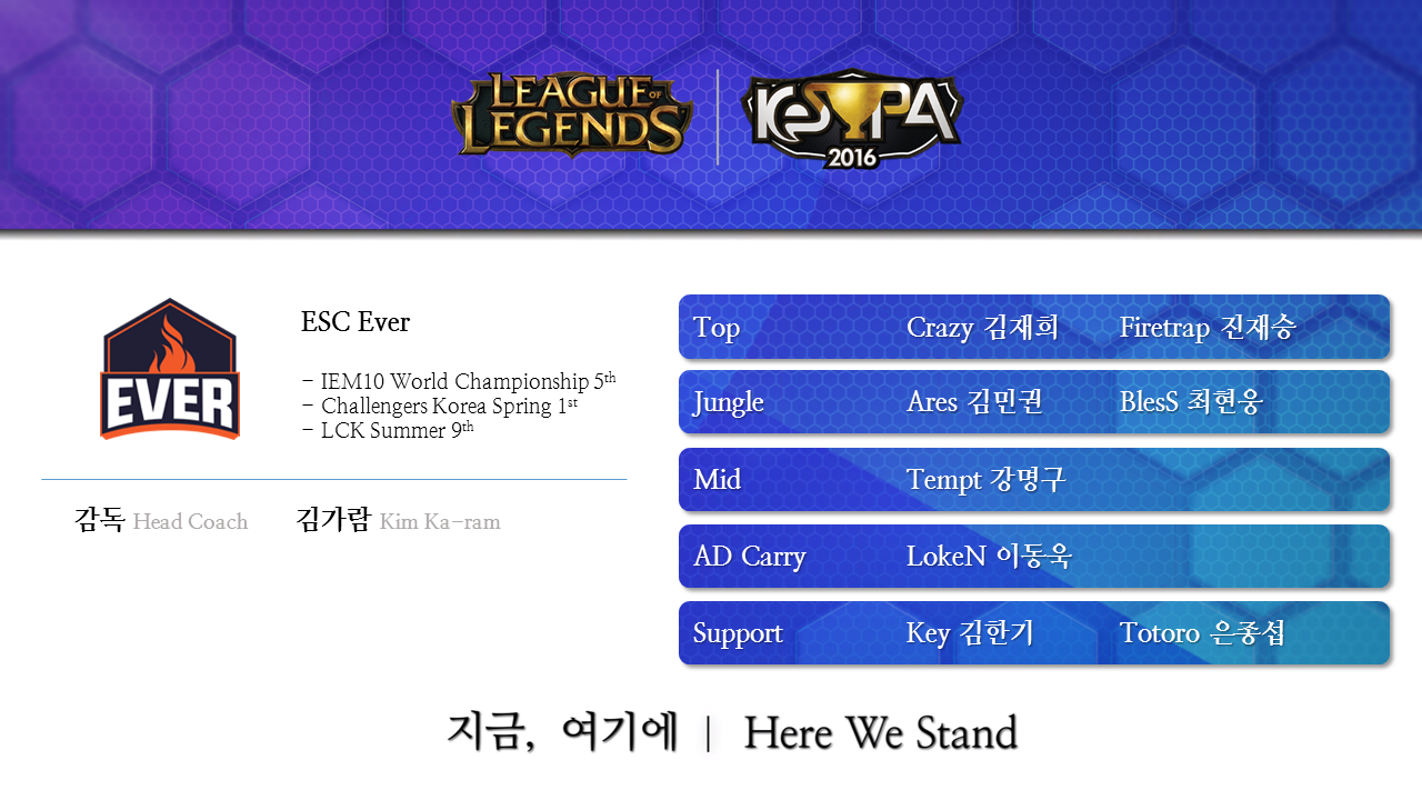 LoL KeSPA Cup 2016 ESC Ever
