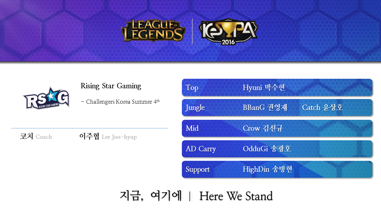 LoL KeSPA Cup 2016 Rising Star Gaming