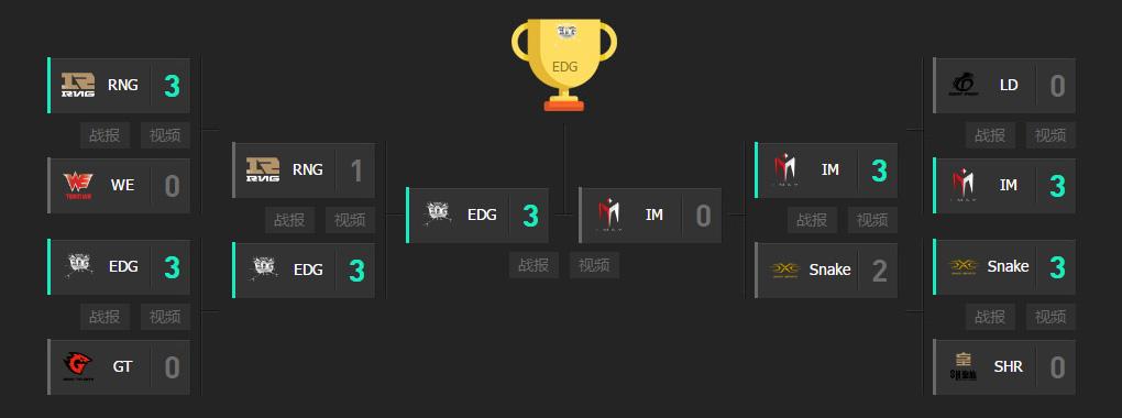 Edward Gaming vô địch Demacia Cup lần thứ 4 liên tiếp