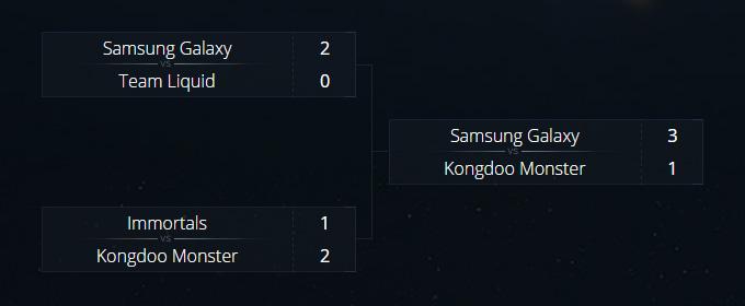 Bảng đấu vòng chung kết nội dung Liên Minh Huyền Thoại của IEM Gyeonggi 2016