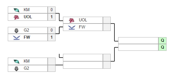 IEM Season 11 World Championship Bảng B