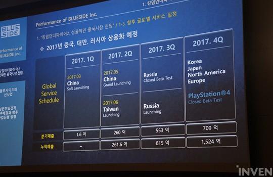 Cha đẻ Kingdom Under Fire II hé lộ 3 game mobile mới - Ảnh 1