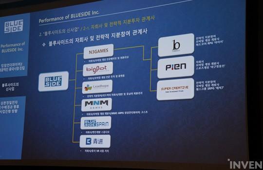 Cha đẻ Kingdom Under Fire II hé lộ 3 game mobile mới - Ảnh 4