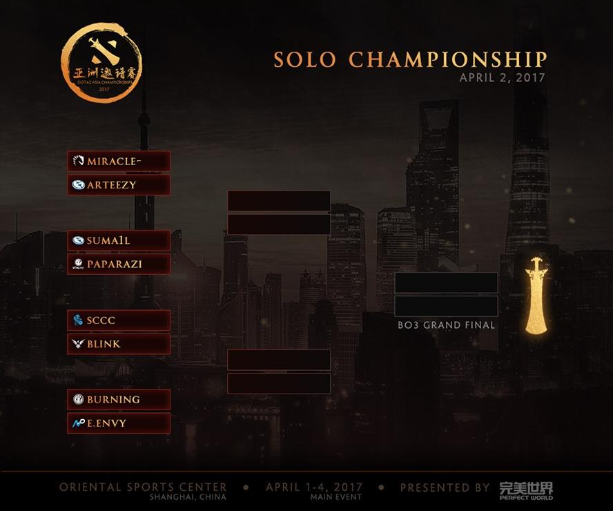 Kết quả chia bảng Dota 2 Asia Championships 2017 - Ảnh 2