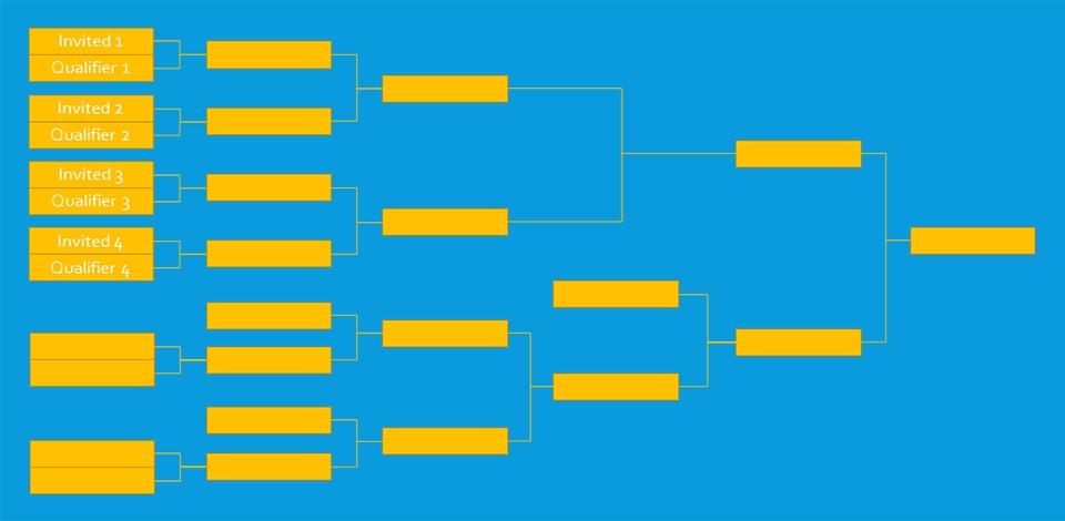 Dota 2 Championship BenQ Cup
