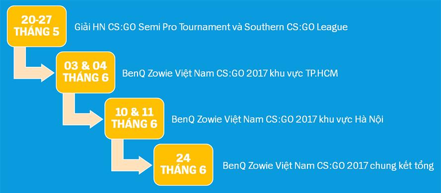 BenQ Zowie Vietnam CS:GO Cup 2017
