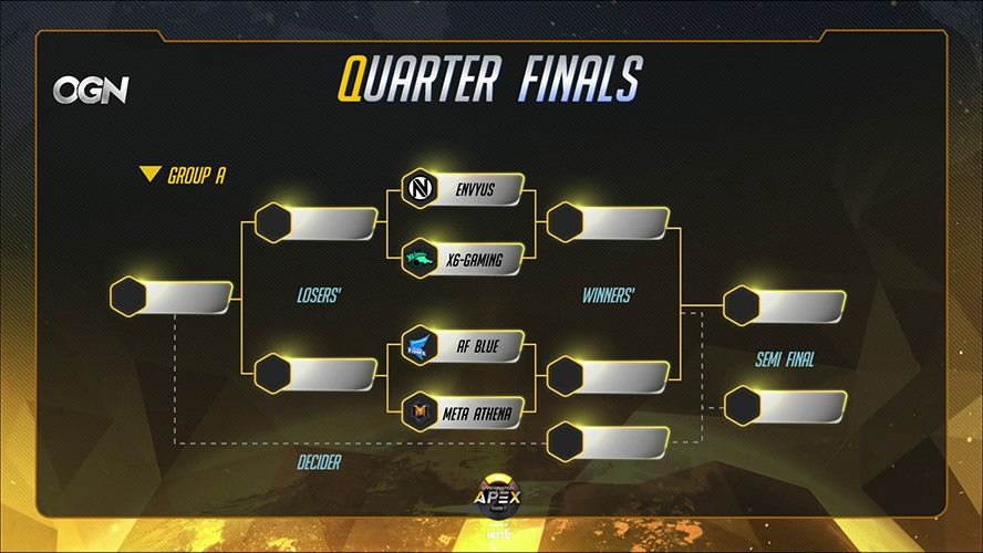 Overwatch APEX Season 3 kết thúc vòng bảng - Ảnh 1