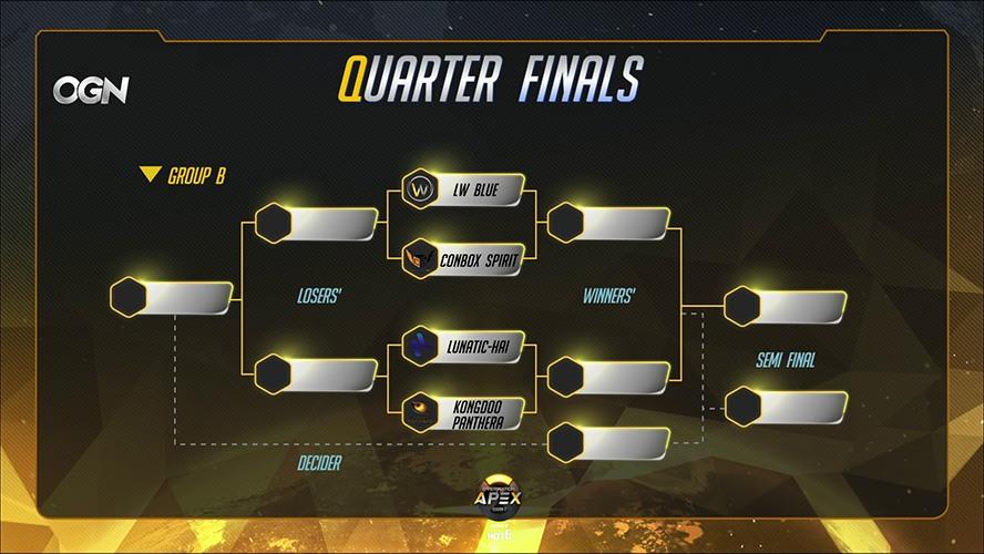 Overwatch APEX Season 3 kết thúc vòng bảng - Ảnh 2
