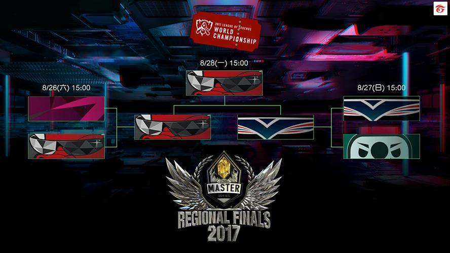 Lịch thi đấu và kết quả vòng loại CKTG 2017 khu vực LMS