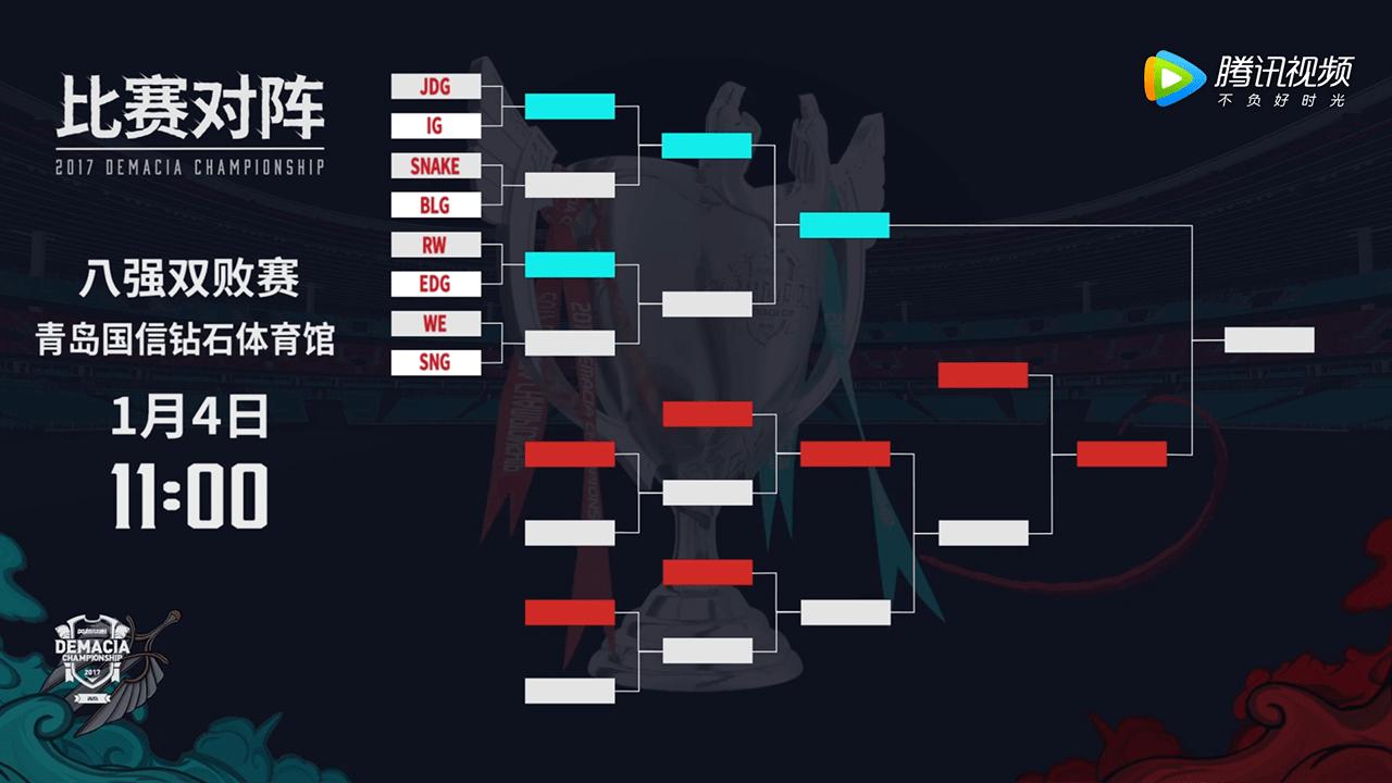 Kết quả chia cặp vòng loại trực tiếp Demacia Championship 2017