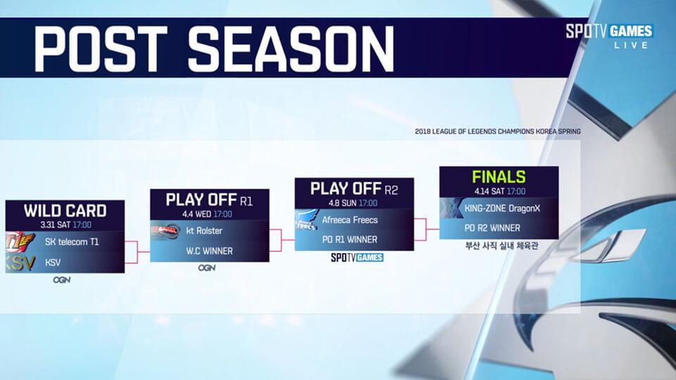 Lịch thi đấu playoffs LCK Mùa Xuân 2018