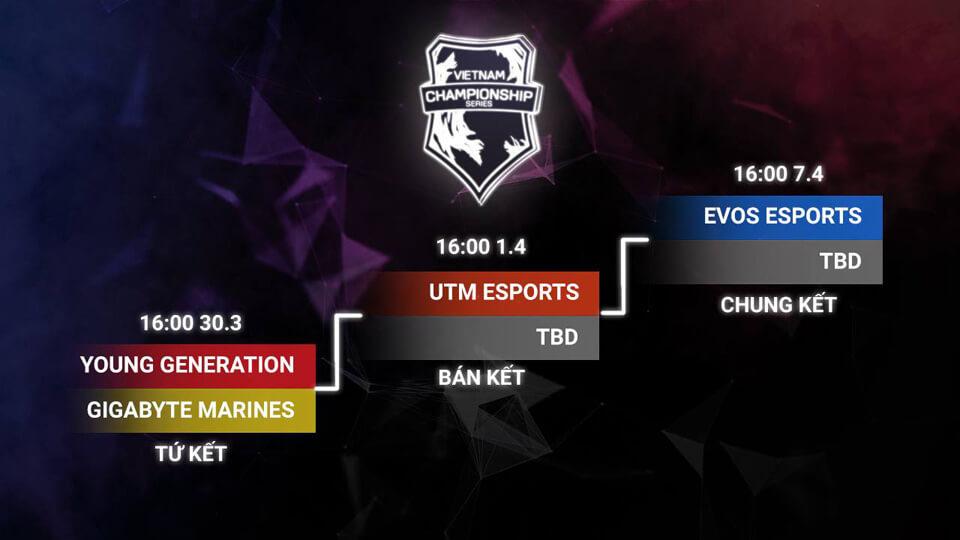 Lịch thi đấu playoffs VCS Mùa Xuân 2018