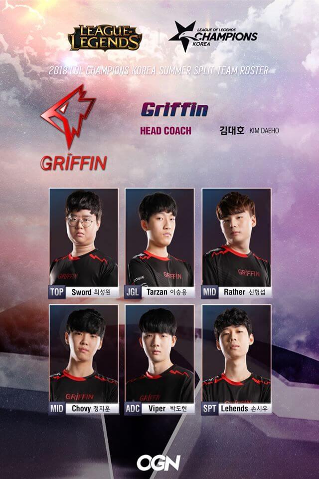 Đội hình tham dự LCK Mùa Hè 2018 của Griffin