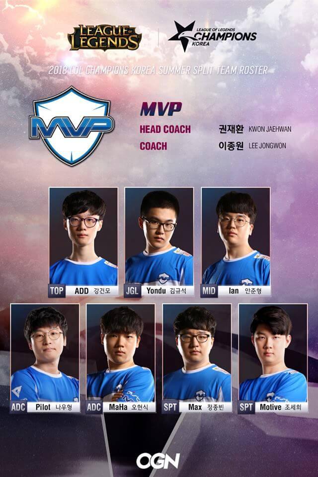Đội hình tham dự LCK Mùa Hè 2018 của MVP